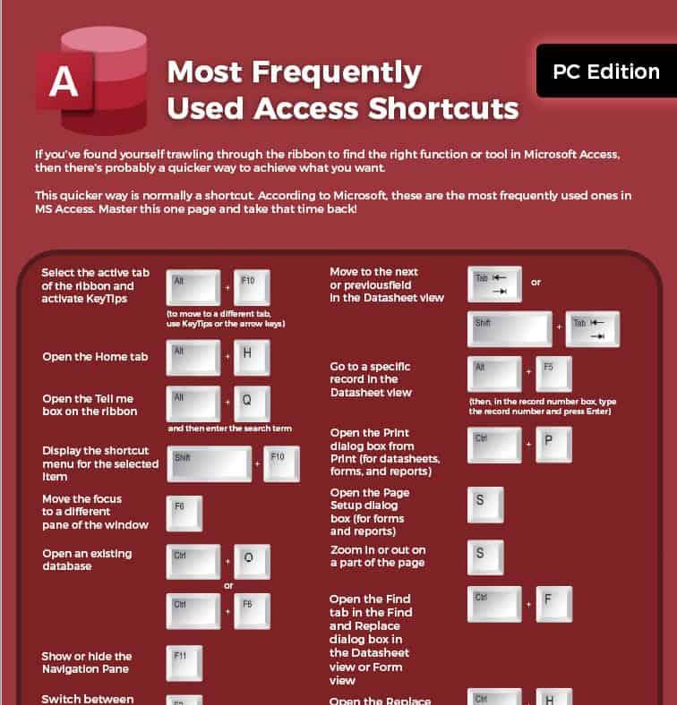 Access Shortcuts